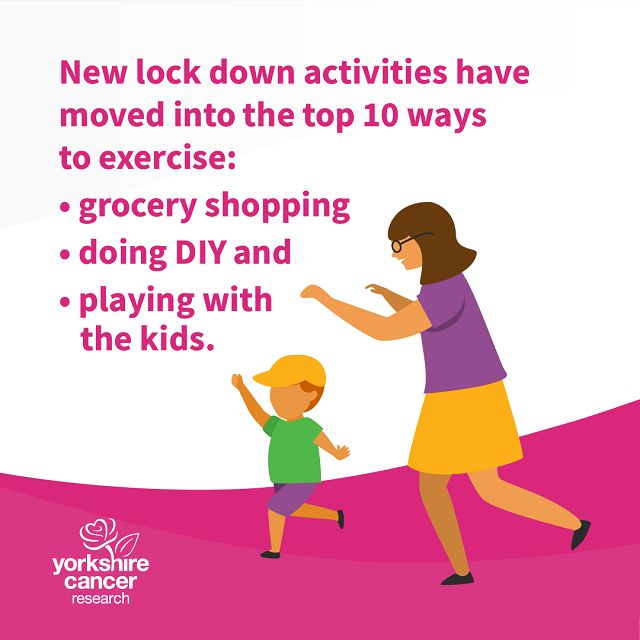 Infographic: New lock down activities have moved into the top 10 ways to exercise